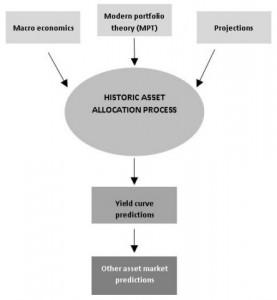 USDJPY's major cycle reversal and BOJ Intervention 7