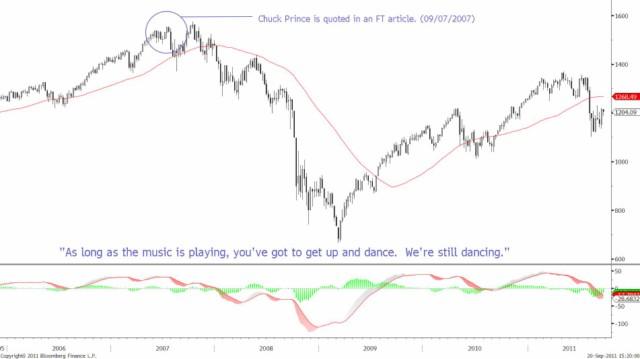 USDJPY's major cycle reversal and BOJ Intervention 20