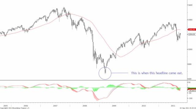 USDJPY's major cycle reversal and BOJ Intervention 22