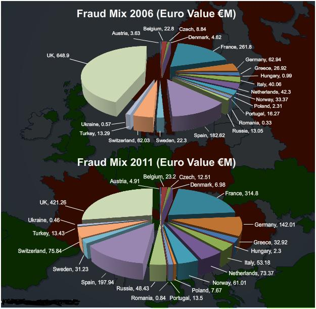 fraud map europe 2012