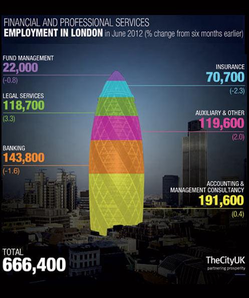 London-info3