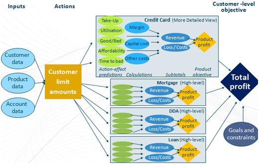 banking-chart