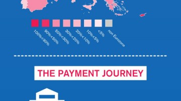 Experian-SEPA-Infographic
