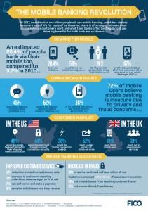 FICO-Infographic FV