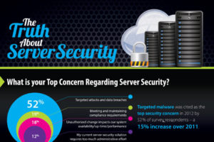 Truth-About-Server-Security