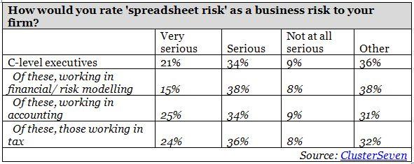 spreadsheet-risk