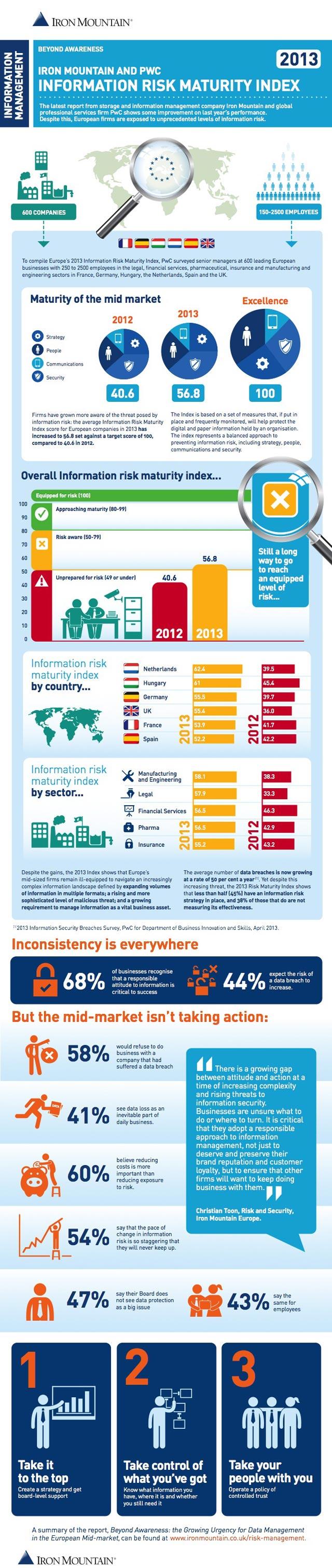 im-infographic