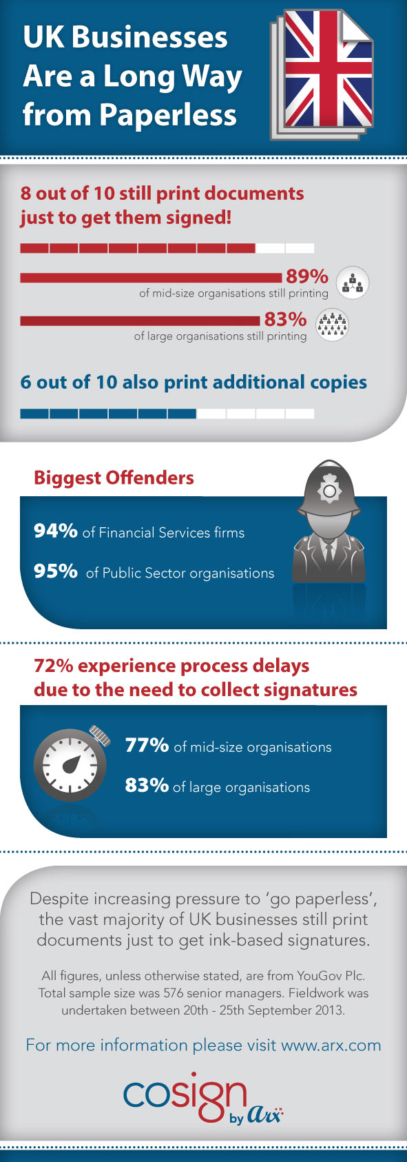 ARX infographic