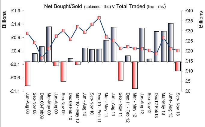 Chart-1-Private-investor