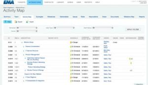 EMA Integrate Plus Activity
