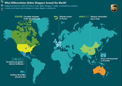 Global Study Shows Keys To Satisfying Online Shoppers In Europe And Around The World