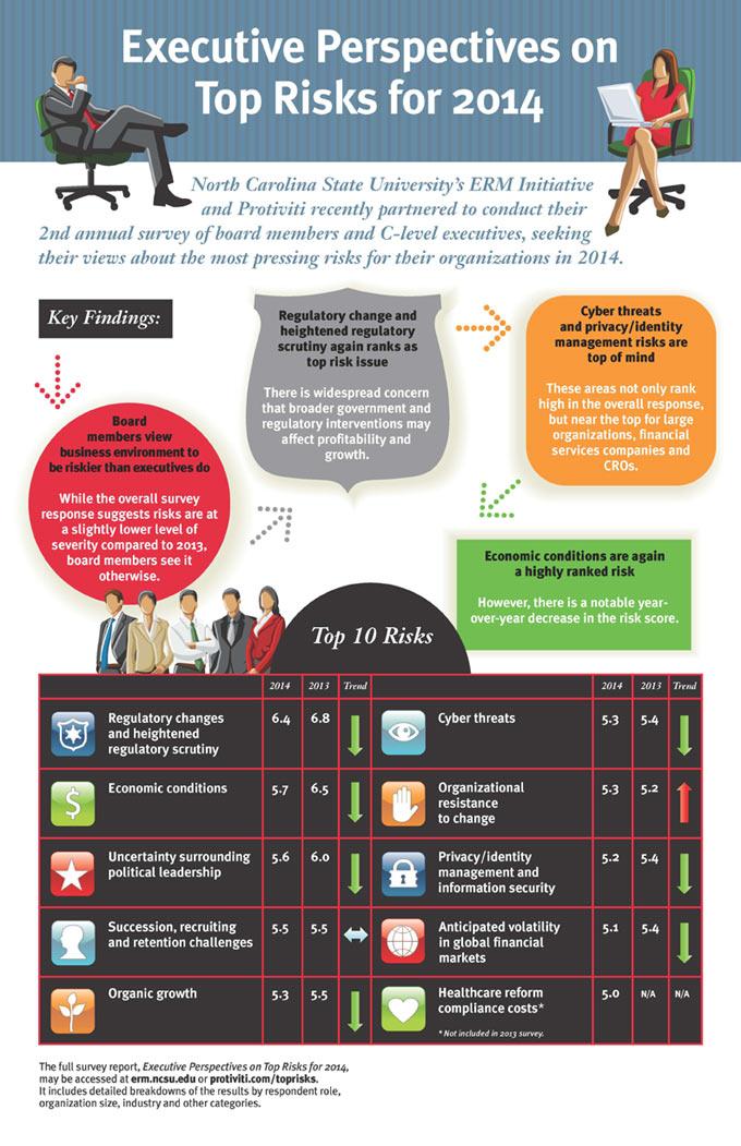 REGULATORY CHANGE infographic