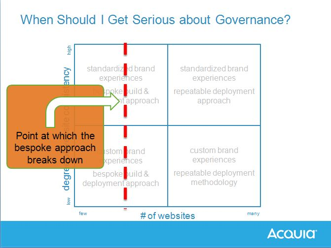 DIGITAL GOVERNANCE IN THE 21ST CENTURY 8