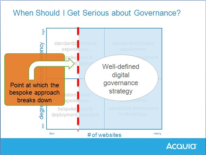 DIGITAL GOVERNANCE IN THE 21ST CENTURY 9