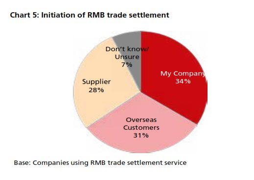 DBS RMB INDEX FOR VVINNING ENTERPRISES (DRIVE) – 4Q13 36