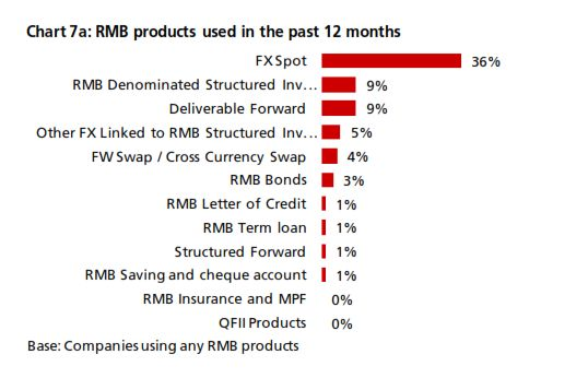 DBS RMB INDEX FOR VVINNING ENTERPRISES (DRIVE) – 4Q13 38