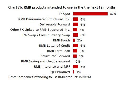 DBS RMB INDEX FOR VVINNING ENTERPRISES (DRIVE) – 4Q13 39
