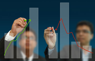 Consumer Indicator Fall