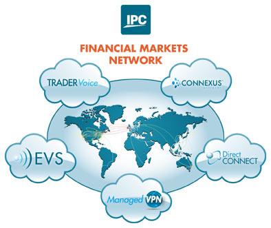 qCONNECTIVITY In A Box Joins IPC'S CONNEXUS FINANCIAL EXTRANET