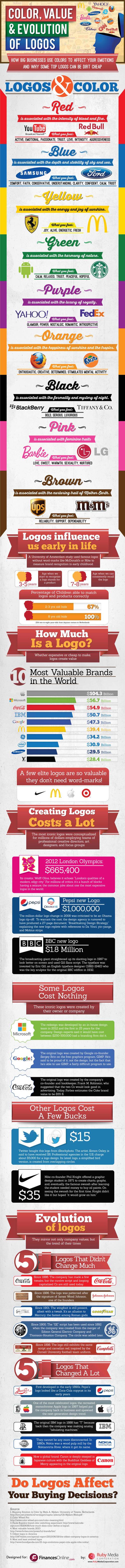 logo-infographic-(1)