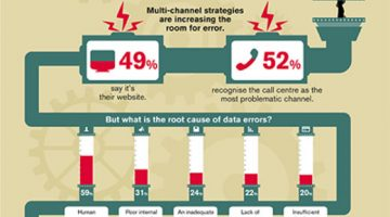 Experian_Infographic_Online