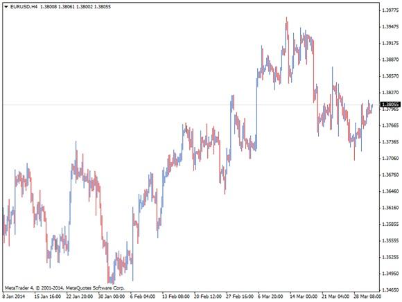 EUR/USD FUNDAMENTAL ANALYSIS: US JOBS MARKET 1