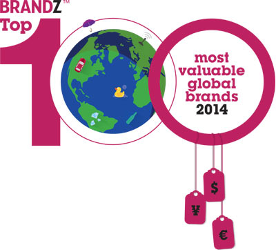 HSBC AND WELLS FARGO NAMED AS MOST VALUABLE BANKING BRANDS IN MILLWARD BROWN BRANDZ TOP 100 RANKING 1