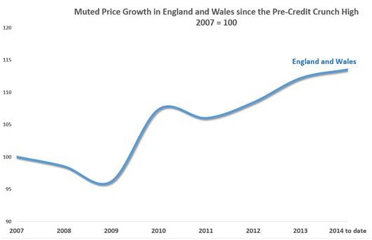 HOUSE PRICES NOW AT MOST AFFORDABLE LEVEL IN 35 YEARS AS CARNEY SUGGESTS BANK MARGIN INCREASE 11