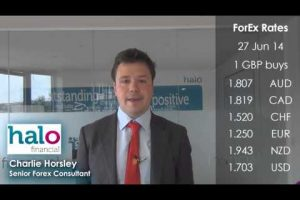 DAILY CURRENCY UPDATE - 27 JUN - NZD STRENGTHENS IN EXPORTS 5