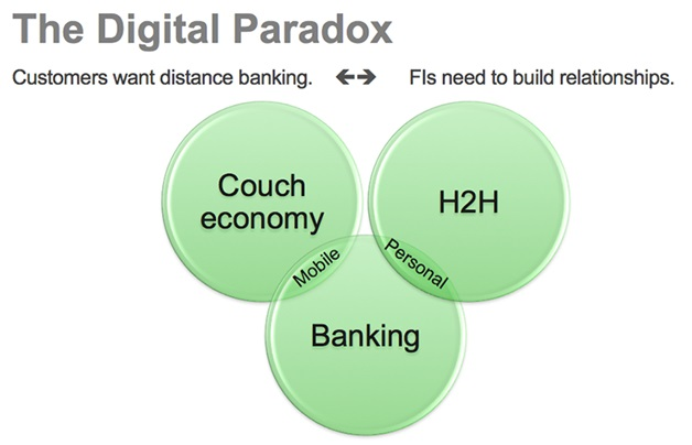 PERSONAL BANKING IN A DIGITAL WORLD 5