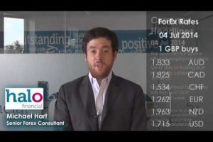 DAILY CURRENCY UPDATE - QUIET DAY OF TRADING DUE TO 4TH JULY CELEBRATIONS IN THE US 4