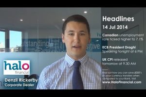 DAILY CURRENCY UPDATE (14 JUL) - STERLING STALLED AFTER MIXED DATA 3