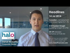 DAILY CURRENCY UPDATE (14 JUL) - STERLING STALLED AFTER MIXED DATA 8