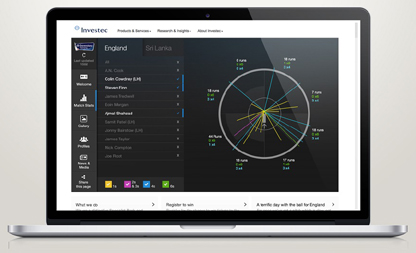 ATHLON LAUNCHES TEST TRACKER FOR INVESTEC TEST CRICKET 2