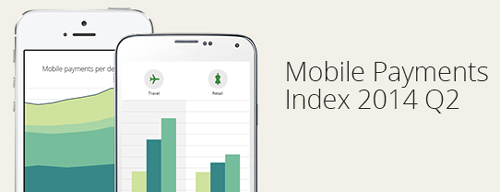 ADYEN GLOBAL MOBILE PAYMENTS INDEX Q214: UK AHEAD OF REST OF WORLD, DRIVEN BY RETAIL SECTOR