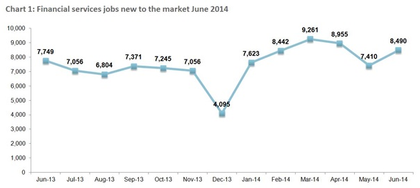 MORGAN MCKINLEY LONDON EMPLOYMENT MONITOR FOR JULY 2014 2