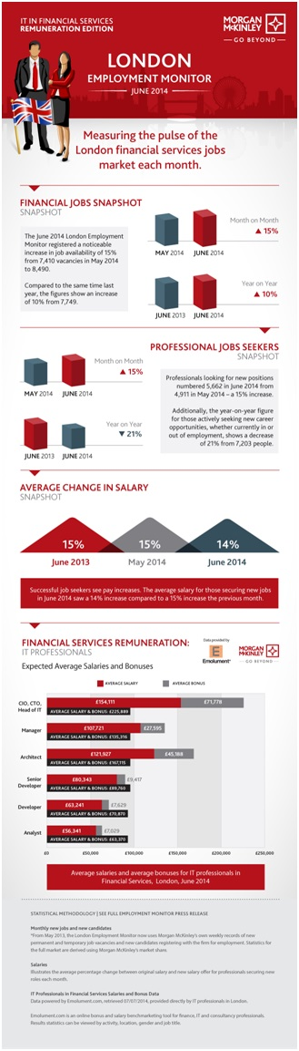 MORGAN MCKINLEY LONDON EMPLOYMENT MONITOR FOR JULY 2014 6