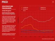 FICO Fraud Map: European Card Fraud Losses Hit New High