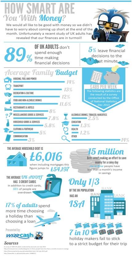 BRITS AT RISK OF SPIRALLING DEBT 3