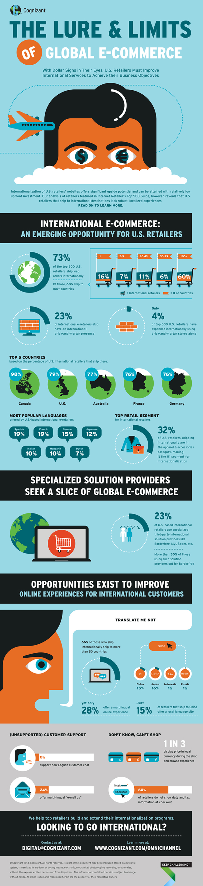 2014 RETAIL SHOPPER EXPERIENCE STUDY 3