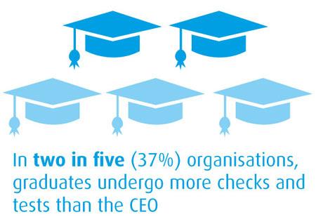 THE UNTOUCHABLES: UK CEOS Undergo Fewer Checks Than Graduates