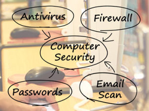 ARE WE WINNING THE BATTLE AGAINST CYBERCRIME?