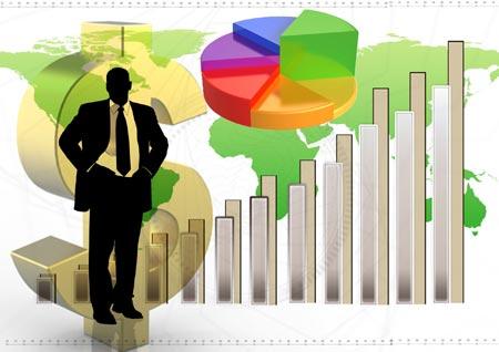 finance trends