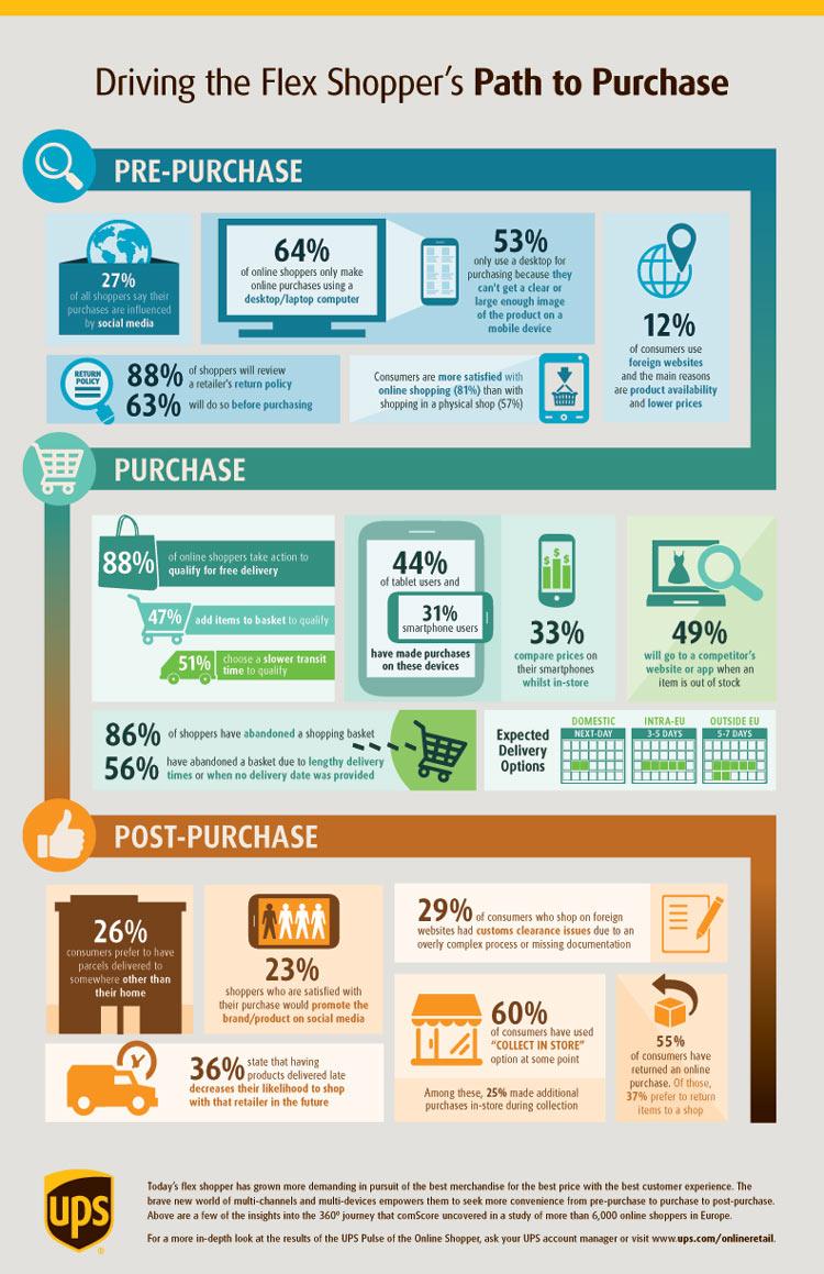 comScore-Infographic2