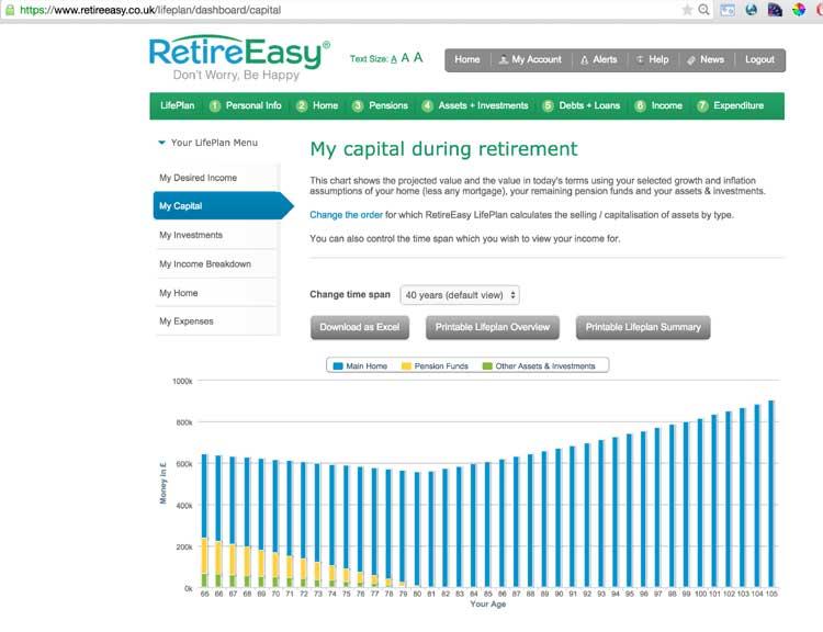 RetireEasy-captial---sample