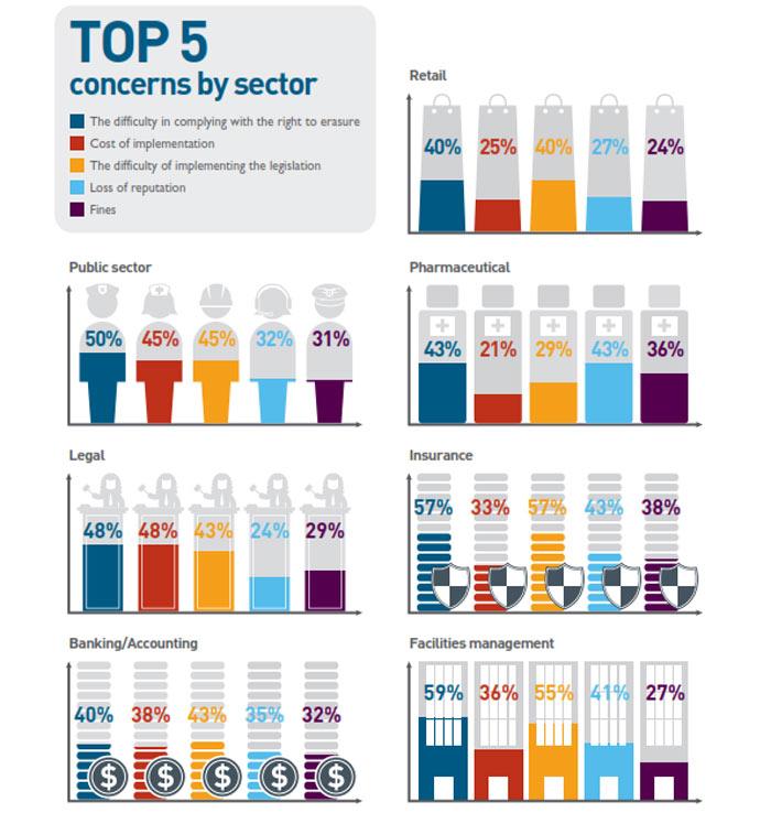 CRM Survey Infographic