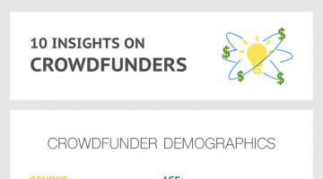 10 Insights on Crowdfunders