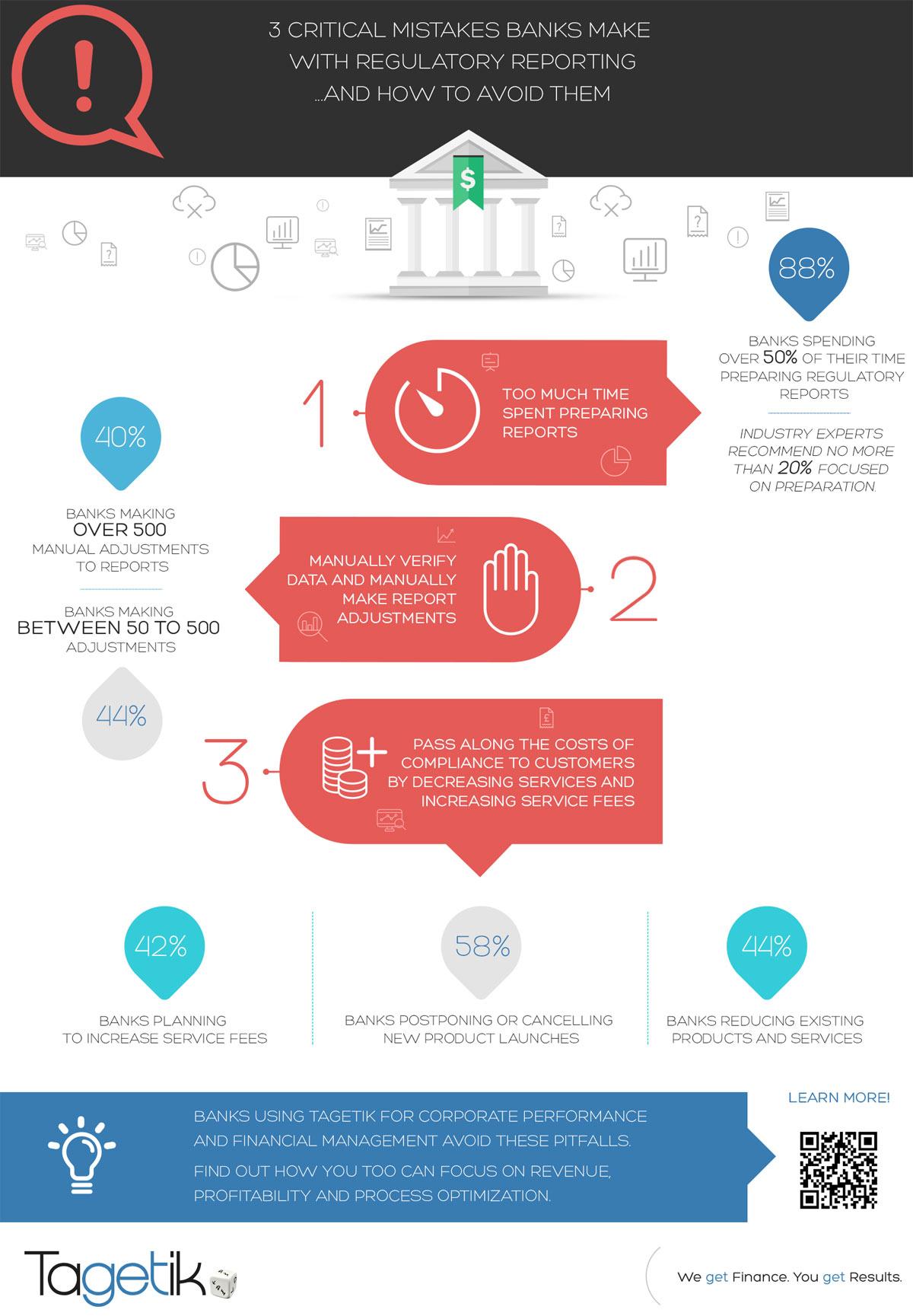 tagetik infographic