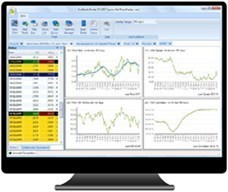Event Driven Investor Research Software Screenshot