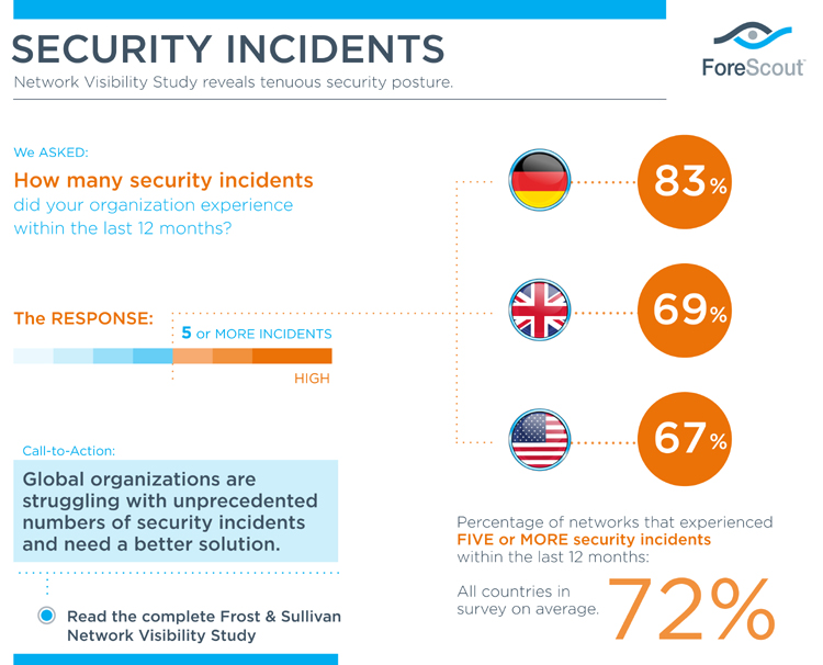 FS FrostSullivan Infographic